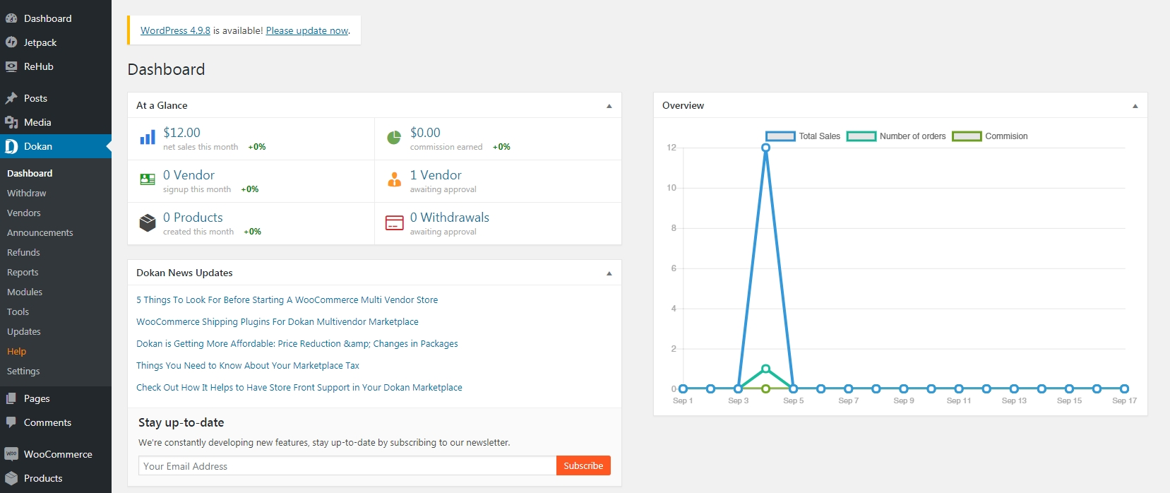Image of Dokan Admin Backend Dashboard